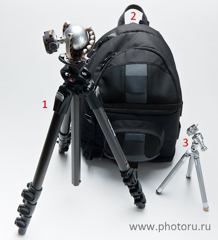 A set of photographic equipment for a photo tour.